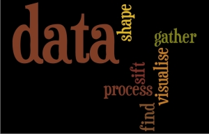 wordle for data gather